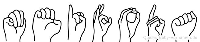 Meifoda im Fingeralphabet der Deutschen Gebärdensprache
