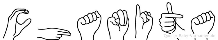 Chanita in Fingersprache für Gehörlose