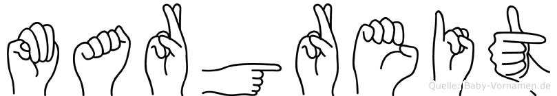 Margreit im Fingeralphabet der Deutschen Gebärdensprache