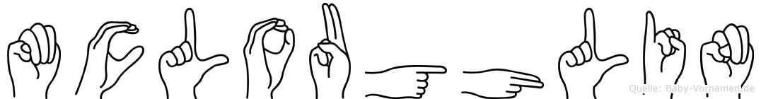 Mcloughlin im Fingeralphabet der Deutschen Gebärdensprache