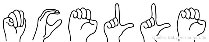 Mcelle im Fingeralphabet der Deutschen Gebärdensprache