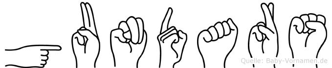 Gundars im Fingeralphabet der Deutschen Gebärdensprache