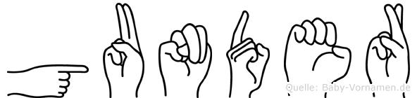 Gunder in Fingersprache für Gehörlose
