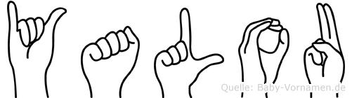 Yalou im Fingeralphabet der Deutschen Gebärdensprache
