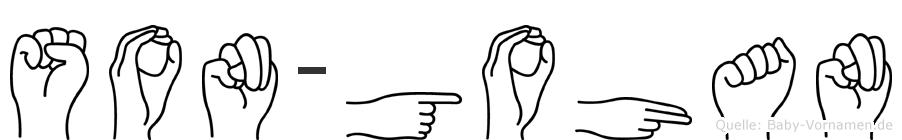 Son-Gohan im Fingeralphabet der Deutschen Gebärdensprache