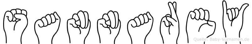 Sannarey im Fingeralphabet der Deutschen Gebärdensprache