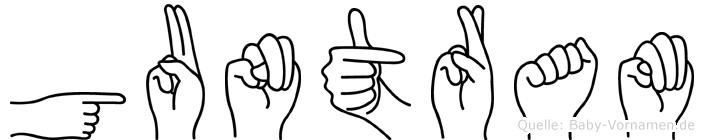 Guntram in Fingersprache für Gehörlose