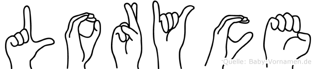 Loryce im Fingeralphabet der Deutschen Gebärdensprache