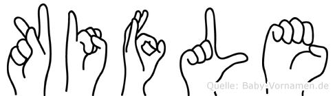 Kifle in Fingersprache für Gehörlose