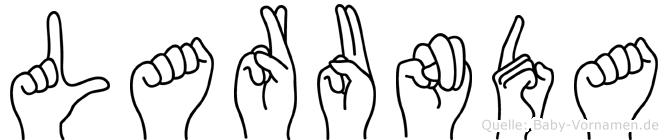 Larunda im Fingeralphabet der Deutschen Gebärdensprache