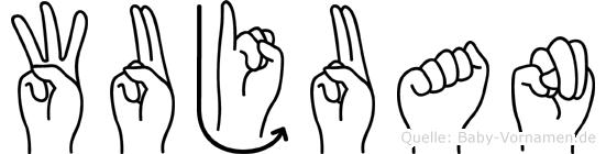 Wujuan im Fingeralphabet der Deutschen Gebärdensprache