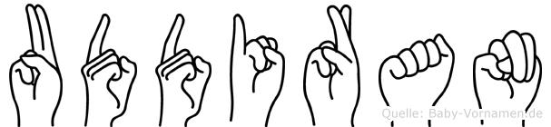 Uddiran im Fingeralphabet der Deutschen Gebärdensprache