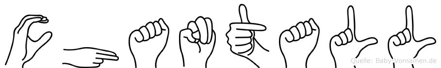 Chantall in Fingersprache für Gehörlose