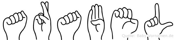 Arabel in Fingersprache für Gehörlose