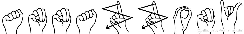 Annazzony im Fingeralphabet der Deutschen Gebärdensprache