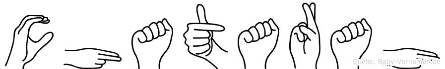 Chatarah in Fingersprache für Gehörlose