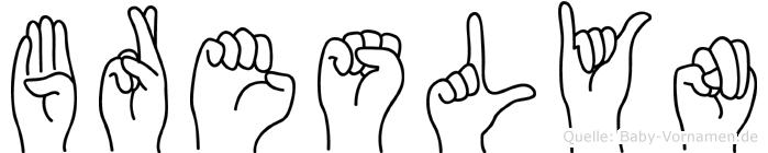 Breslyn im Fingeralphabet der Deutschen Gebärdensprache