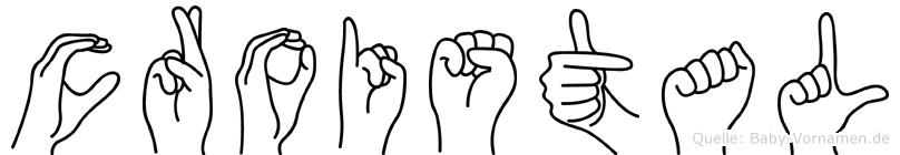 Croistal im Fingeralphabet der Deutschen Gebärdensprache