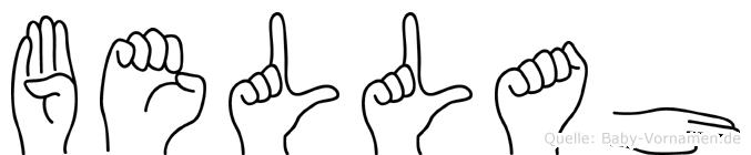 Bellah in Fingersprache für Gehörlose