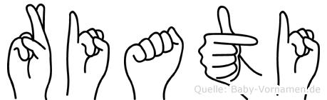 Riati im Fingeralphabet der Deutschen Gebärdensprache