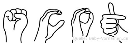 Scot im Fingeralphabet der Deutschen Gebärdensprache