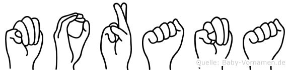 Morana im Fingeralphabet der Deutschen Gebärdensprache