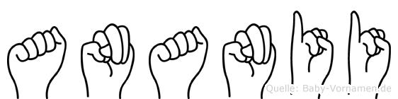 Ananii im Fingeralphabet der Deutschen Gebärdensprache