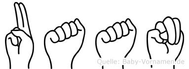 Uaan in Fingersprache für Gehörlose