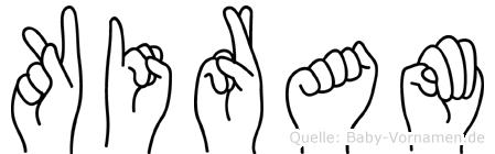 Kiram in Fingersprache für Gehörlose