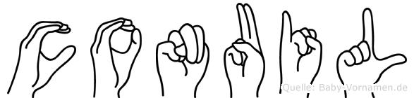 Conuil im Fingeralphabet der Deutschen Gebärdensprache
