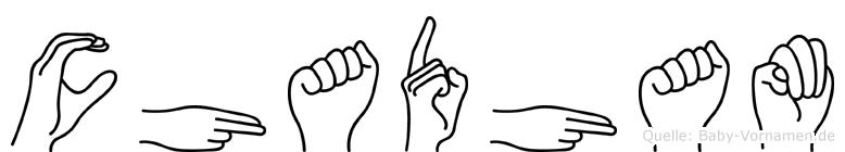 Chadham im Fingeralphabet der Deutschen Gebärdensprache