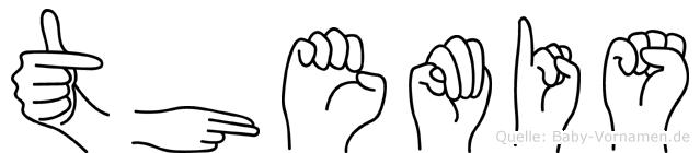 Themis im Fingeralphabet der Deutschen Gebärdensprache