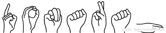 Donarah in Fingersprache für Gehörlose