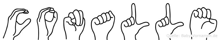 Conalle im Fingeralphabet der Deutschen Gebärdensprache