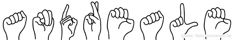 Andreale im Fingeralphabet der Deutschen Gebärdensprache