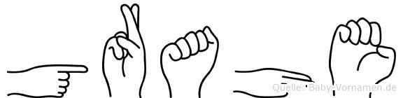Grahe in Fingersprache für Gehörlose