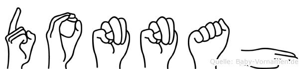 Donnah im Fingeralphabet der Deutschen Gebärdensprache