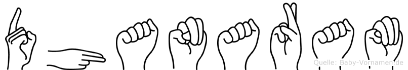 Dhanaram in Fingersprache für Gehörlose