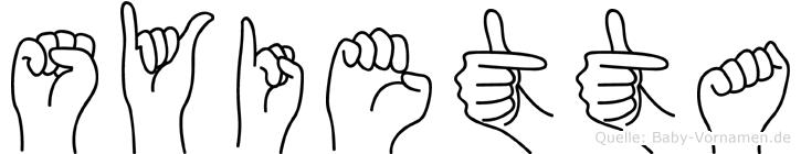 Syietta im Fingeralphabet der Deutschen Gebärdensprache