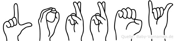 Lorrey in Fingersprache für Gehörlose