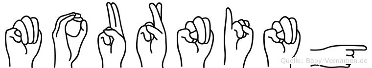 Mourning im Fingeralphabet der Deutschen Gebärdensprache