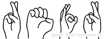 Refr im Fingeralphabet der Deutschen Gebärdensprache