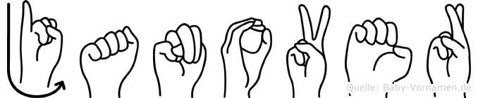 Janover im Fingeralphabet der Deutschen Gebärdensprache