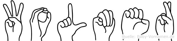 Wolmer im Fingeralphabet der Deutschen Gebärdensprache