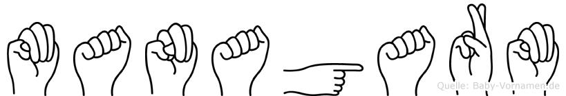 Managarm im Fingeralphabet der Deutschen Gebärdensprache