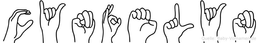 Cynfelyn in Fingersprache für Gehörlose