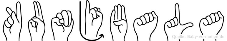 Kunjbala in Fingersprache für Gehörlose