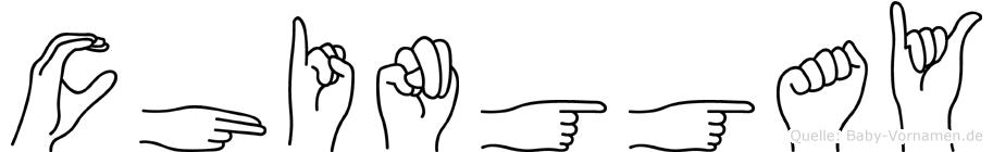 Chinggay in Fingersprache für Gehörlose