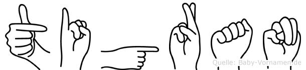 Tigran im Fingeralphabet der Deutschen Gebärdensprache
