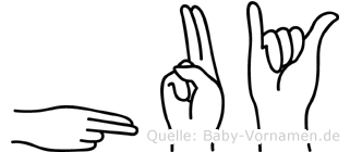 Huy im Fingeralphabet der Deutschen Gebärdensprache